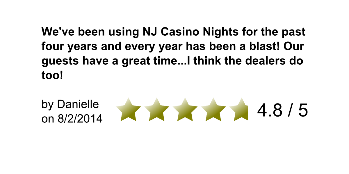 We've been using NJ Casino Nights for the past four years and every year has been a blast! Our guests have a great time...I think the dealers do too! By Danielle on 8/2/2014. 4.8/5 Stars.